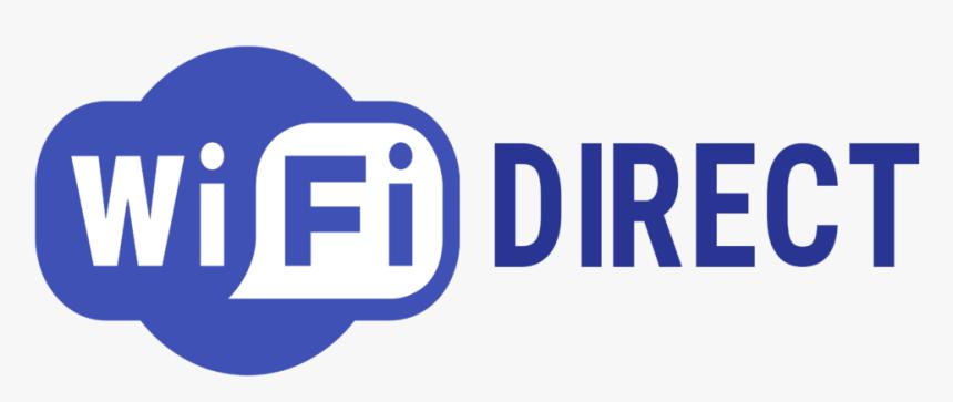 enviar pelo wifi direct no android 11 one ui 3.1